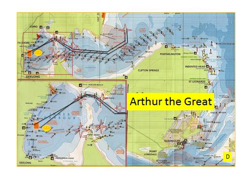 arthurthegreatrace
